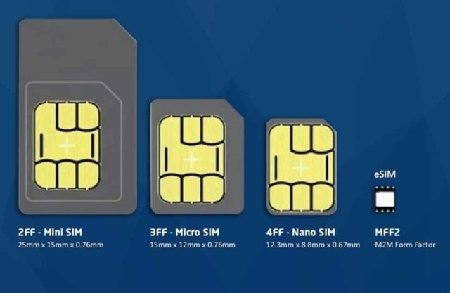 How to Get Safaricom eSIM Card, Benefits and Requirements to Acquire